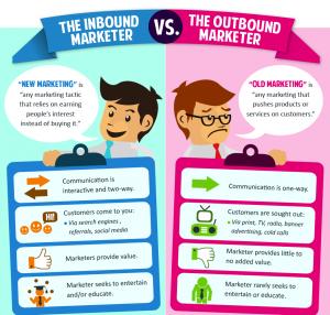 Inbound-Marketing My Reputation Agency